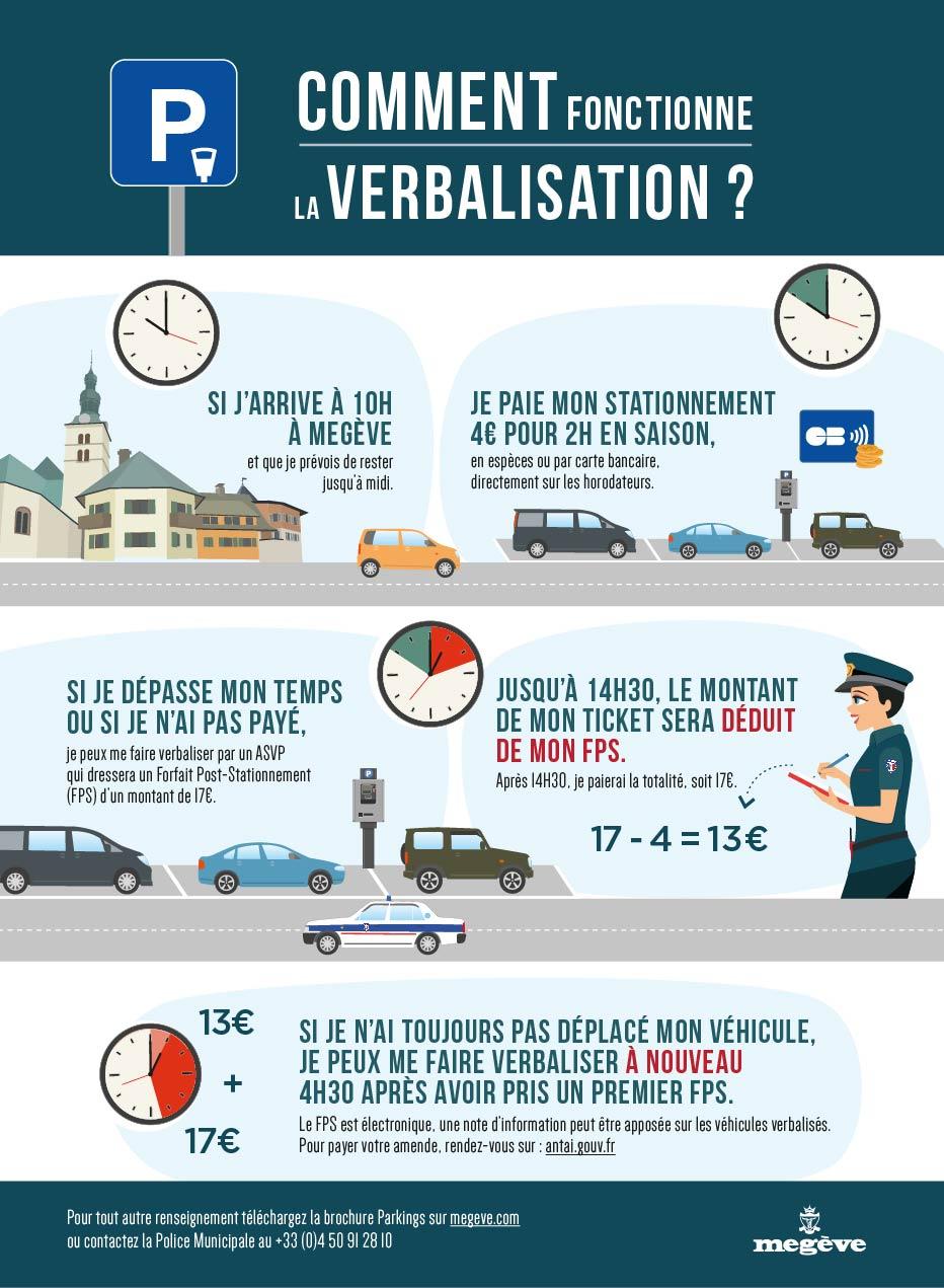 flyer fonctionnement de la verbalisation à Megève